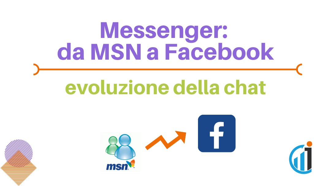Messenger da MSN a Facebook - Digital News - Blog Ingematic