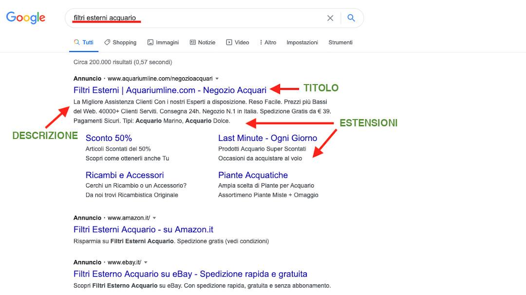 Google ADS sponsorizzata su rete di ricerca, Annuncio tipo testo