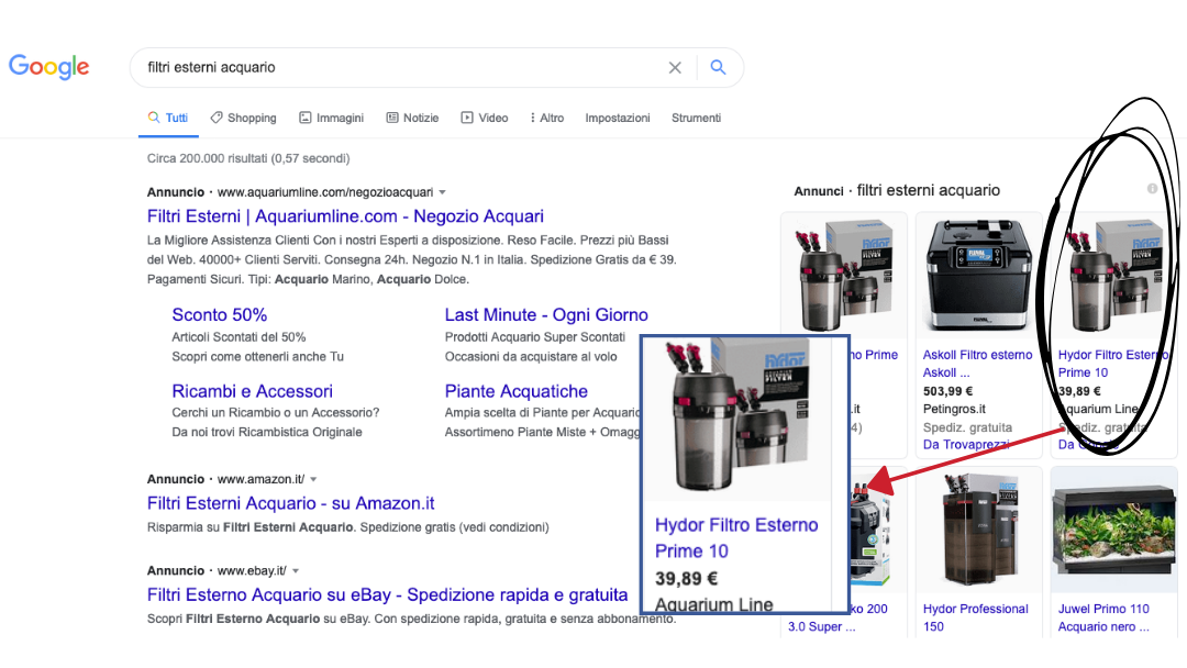 google ads tipologia google shopping