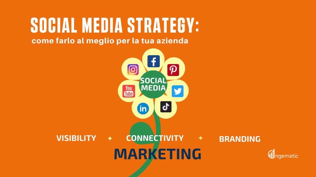 Social Media Strategy per la tua azienda - SOCIAL - Blog Ingematic