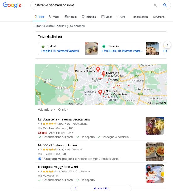 Local SEO: Query geolocalizzate