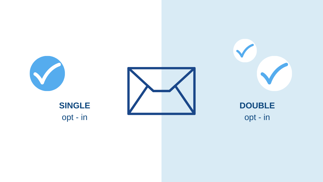 Strategie email marketing: Slide single opt-in e double-opt