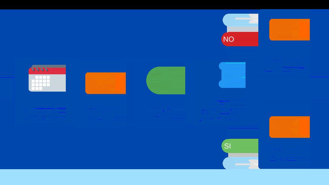 Strategie Email Marketing: workflow