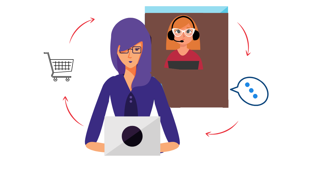 Strategie Marketing Automation: livechat di ecommerce